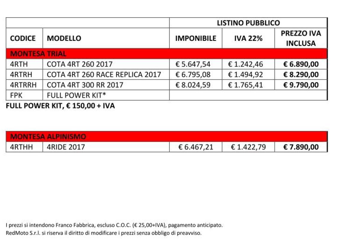 Nuovo listino prezzi montesa 2017 xinsidemagazine for Listino finestre velux 2017